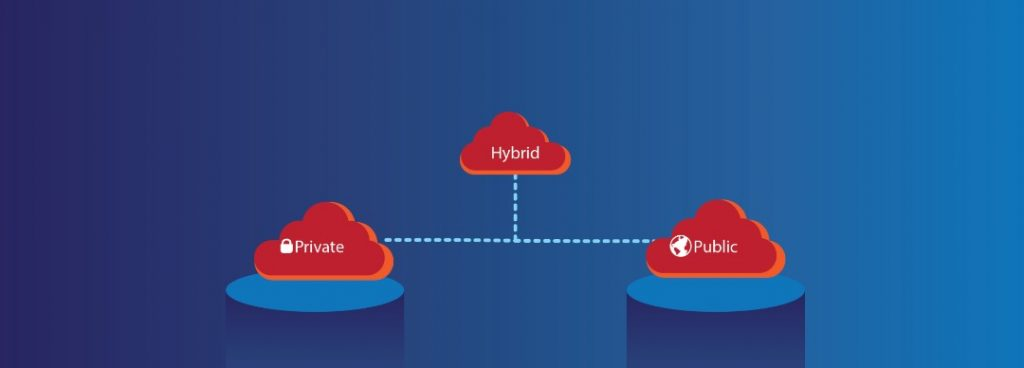 What is Private, Public, and Hybrid Cloud Computing